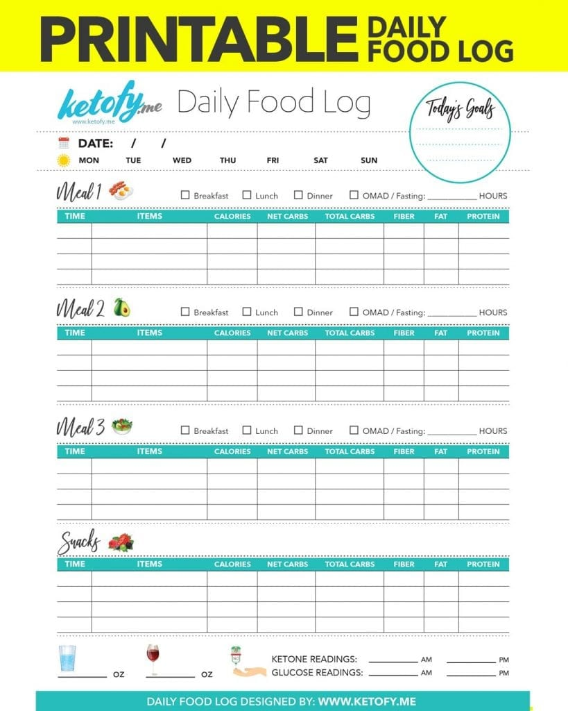 KETO ~ FY ME | Cut Carbs, not flavor! • Printable Keto Daily Food