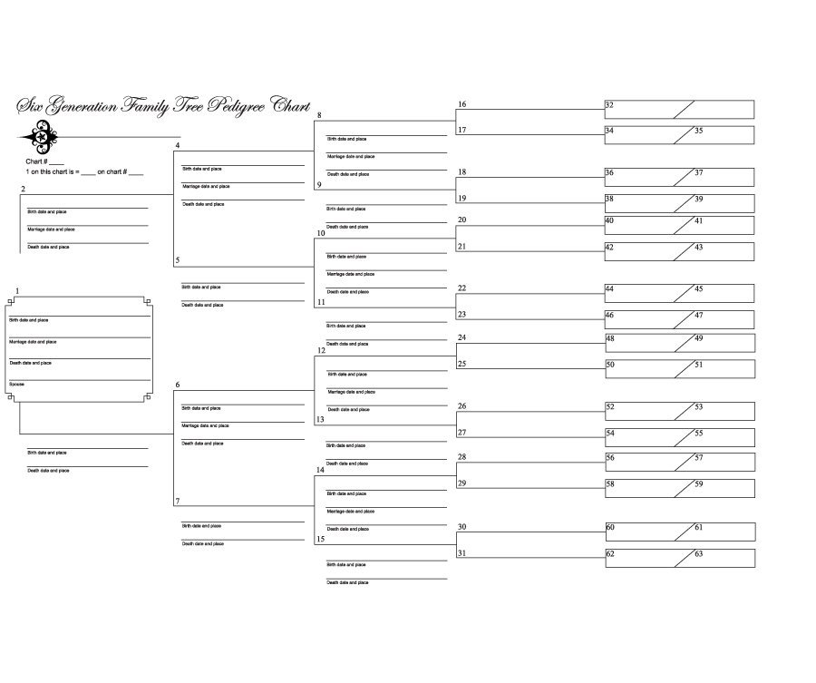 Printable Family Tree Chart for Free | LoveToKnow