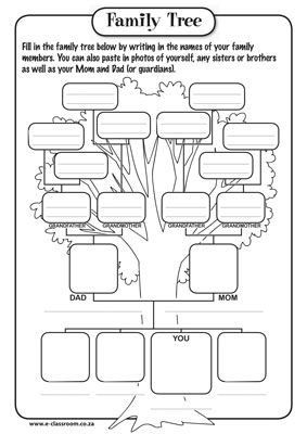 My+Family+Tree+Worksheet+Printable | Come Follow me Lessons