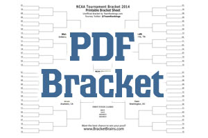 NCAA Printable Bracket 2019    Free March Madness Brackets