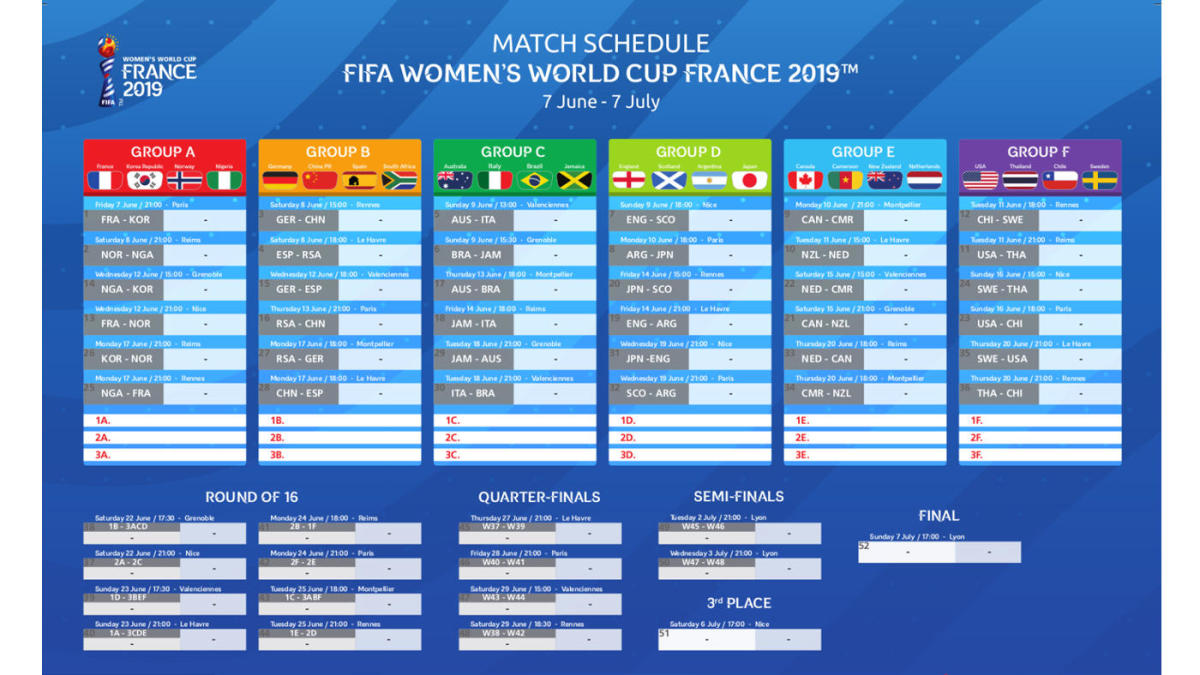 Printable Women's World Cup bracket: France 2019 is in the