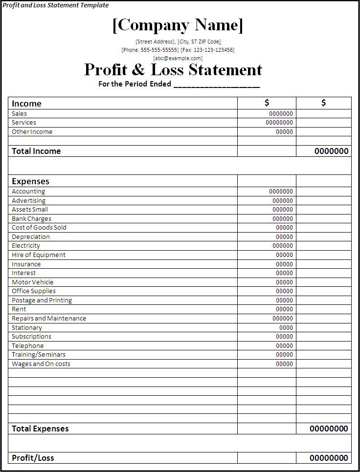 Printable Profit and Loss Template | Blank Profit and Loss